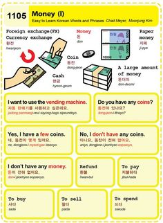cool (1105) Money (I)... Infographics Korean Check more at http://ukreuromedia.com/en/pin/33485/
