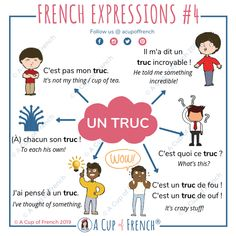 Get french expressions HD Wallpaper [] asugio-wall. French Slang, French Verbs, French Grammar, French Phrases, French Quotes, English Grammar, French Expressions, French Language Lessons, French Language Learning