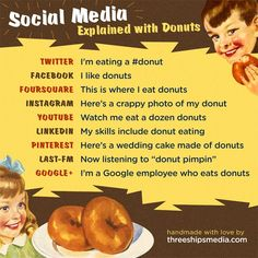 Social media explained with Donuts - Hey @IndyDonutGuy ck this. =)