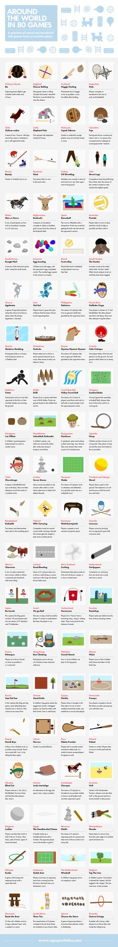 Everyone loves a good game, but what we play is very much dependent on our location and our culture. This infographic chronicles all the weird and wonderful games played around the world. How many have you played?