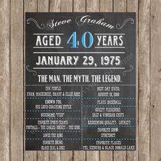 Custom Chalkboard Vintage Dude Birthday Sign Printabl - The Man The Myth The Legend 40/50/60/70 Sign - Milestone Birthday