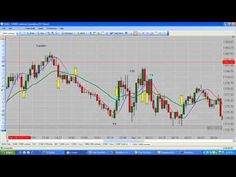 S 500 Emini Futures Recap April 9-10 2012