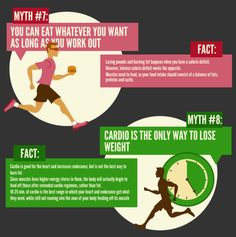 Myths from Gym