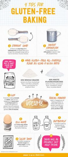 Bake gluten-free treats in no time with these simple tips Gluten free baking tips infographic Gluten Free Treats, Gluten Free Diet, Foods With Gluten, Gluten Free Cooking, Gluten Free Desserts, Dairy Free Recipes, Flour Recipes, Paleo Diet, Gluten Free Cupcake Recipe