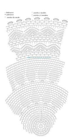 szydełko / obrus / serweta na Stylowi.pl - MyKingList.com Motif Mandala Crochet, Crochet Doily Diagram, Crochet Motifs, Crochet Circles, Crochet Chart, Thread Crochet, Crochet Stitches, Crochet Tablecloth Pattern, Crochet Doily Patterns