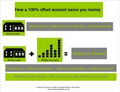 What is an offset account and how does it work?