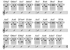 Jazz Guitar Lessons • Jazz Chord Substitution Part Three