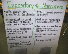 This anchor chart is helpful to remind students of the differences between the writing an Expository writing piece versus a Narrative writing piece. Writing Classes, Writing Lessons, Writing Workshop, Teaching Writing, Writing Ideas, Writing Process, Elementary Teaching, Kindergarten Writing, Writing Skills
