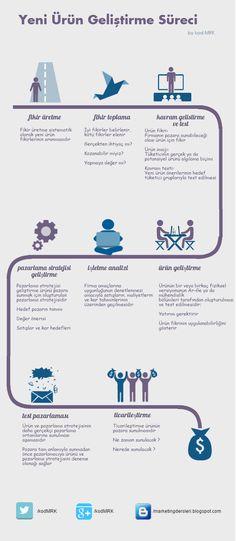 Pazarlama Üzerine Araştırmalar : Yeni Ürün Geliştirme (New Product Development)