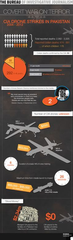 """Very disturbing, to say the least. """"A picture of war: the CIA's drone strikes in Pakistan"""""""