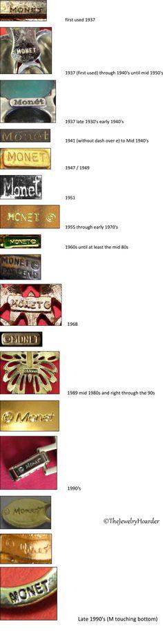 Monet Jewelry Hallmarks and Dates