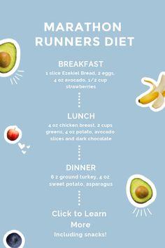 Marathon Runner Diet, Marathon Runners, Sports Nutrition, Nutrition Tips, Runners Diet Plan, Running Diet, Chocolate Slice, Diet Breakfast, Health Problems