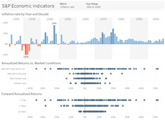 Perform tableau and python data visualization, data analysis by Mahbubrafi Science Words, Data Science, Dashboard Examples, Data Modeling, Heat Map, Dashboards, Data Visualization, Project Management, User Interface Design