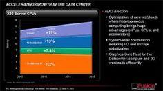 従来型のサーバー(Traditional IT)は次第に減少傾向にあることがわかる。その一方で、「HPC」(High-Performance Computing、大規模科学技術計算)はやや増えており、これにもまして「Virtualization」(仮想化)と「Cloud」が大きな伸びを見せている