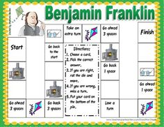 All About Benjamin Franklin Posters and Book to Create | More best ...