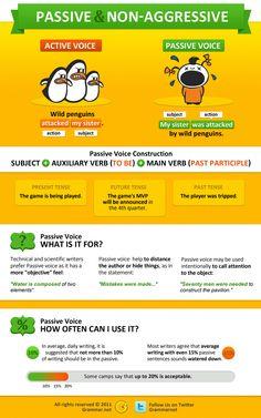 Aprende ingles: passive voice vs. active voice #infografia