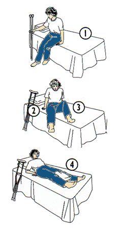 Total Hip Replacement Hip Precautions Adult Slp