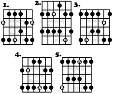 guitar chords to valentine kina grannis
