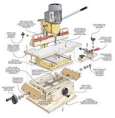 Best Woodworking Tools, Woodworking Organization, Beginner Woodworking Projects, Woodworking Workbench, Custom Woodworking, Woodworking Crafts, Woodworking Quotes, Intarsia Woodworking, Woodworking Joints