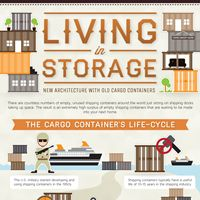 Living In Storage #infographic