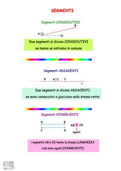Rette Semirette e Segmenti 1ª Media | AiutoDislessia.net Math Tutor, Desperate Housewives, Problem Solving, Bar Chart, Study, Education, School, Chris Evans, Phonetic Alphabet
