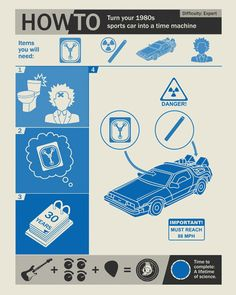 How to ... Geekige 80er Film Anleitungs-Poster oder wie man an einem Ferrari das Tacho zurückdreht ( 4 Poster ) - Atomlabor Wuppertal Blog