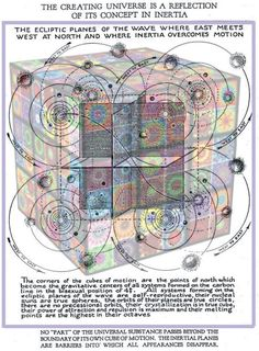 Joshua says much good Sacred Geometry Patterns, Occult Symbols, Esoteric Art, Spirit Science, Knowledge And Wisdom, Mystique, Sacred Art, Magick, Astrology