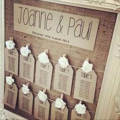 idée plan de table mariage vintage toile-jute-étiquettes-carton