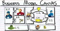 El éxito comercial está en innovar en el modelo de negocio