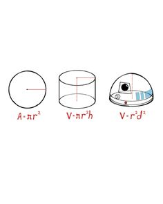 Starwars math: V = r 2 d 2
