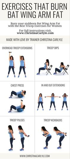 I'm calling this my 'Bat Wing Arm Fat Workout for Women' because it targets the stubborn fat on the triceps that giggles like a wing when you shake your arm. I made this Bat Wing Arm Fat Workout Beginner Workouts For Women, At Home Workouts For Women, Beginner Workout At Home, Exercise For Beginners At Home, Arm Workouts Women, Workout Plans For Women, Stomach Workout For Beginners, Beginner Exercise, Beginner Pilates