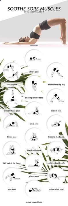 Knee Pain: SOOTHE SORE MUSCLES YOGA ESSENTIAL FLOW www.erodethefat.c...