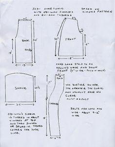 The Padawan's Guide                                                                                                                                                                                 More