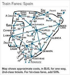 Spain Rail Passes and Train Tips from Rick Steves | ricksteves.com
