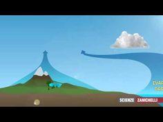 Il ciclo dell'acqua per bambini della scuola primaria