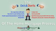 Do and Don't of mortgage process when getting a mortgage loan in Kentucky for FHA, VA , KHC , USDA Fannie Mae KY