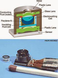 生活技.net: 佳能首款液態鏡片鏡頭專利公佈