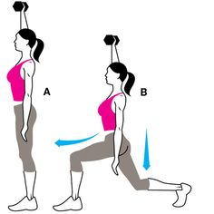 Flat Belly Fast—No Crunches! Four moves that guarantee you'll get abs in six weeks Hold a dumbbell and raise your right arm, keeping your elbow close to your ear (a). Step forward with your left foot, lowering until your thigh is parallel to the floor (b). Push off your left foot to stand. That's one rep.  Do two sets of each move (eight to 10 reps per side) three days a week to streamline your silhouette fast.