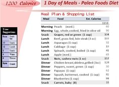 Calorie A Day Paleo Diet  Day Menu Plan With Shopping List
