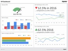 Hr Dashboard  Google Search  Hr    Google Searching