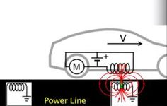 Wireless Power Could Revolutionize Highway Transportation