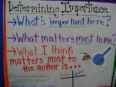 determine importance anchor chart