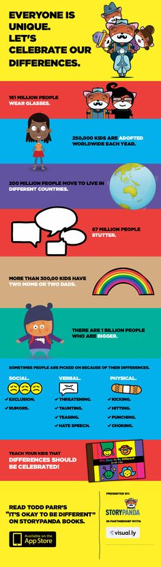 Great way to show kids that being different is normal and that bullying needs to be prevented. Great way to show kids that being different is normal and that bullying needs to be prevented. Anti Bullying Week, Anti Bullying Campaign, Stop Bullying, Bullying Posters, Bullying Prevention, Character Education, School Counselor, Social Skills, Teaching