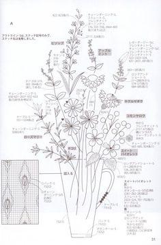 [转载]HerbFlowers刺繡