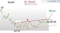 #cac #sp500  : Vers une nouvelle extension ?  http://live-traders.fr/actualite--versunenouvelleextension-97.html