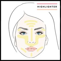 Highlighter, makeup application, makeup tutorial