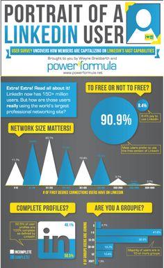 Power Formula for LinkedIn'.png