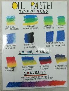 Resources - Mrs. DeKett's Art Room