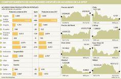 Los ganadores y perdedores con el recorte de la Opep Map, Behavior, Cut Outs, Location Map, Peta, Maps