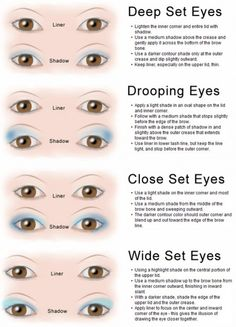 Kim Kardashian Eye Makeup Application Chart Pinterest